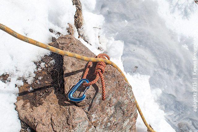 Пруссик около верёвки