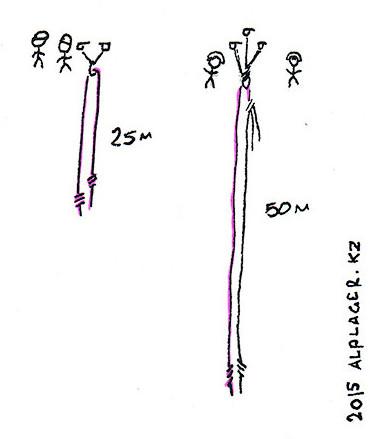 Спуск по двум верёвкам