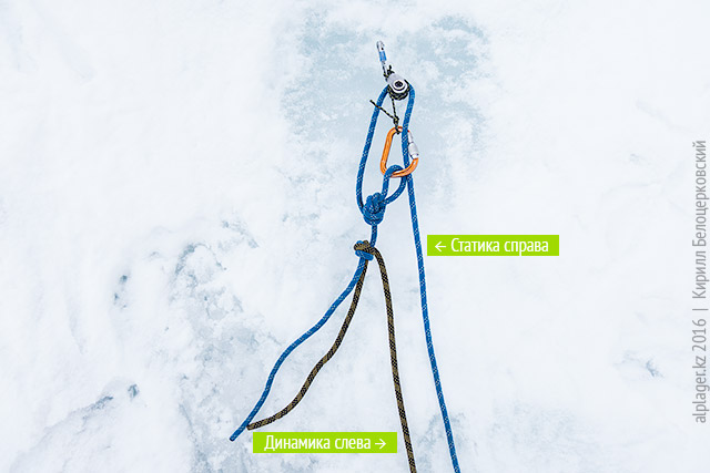 Расположение разных верёвок