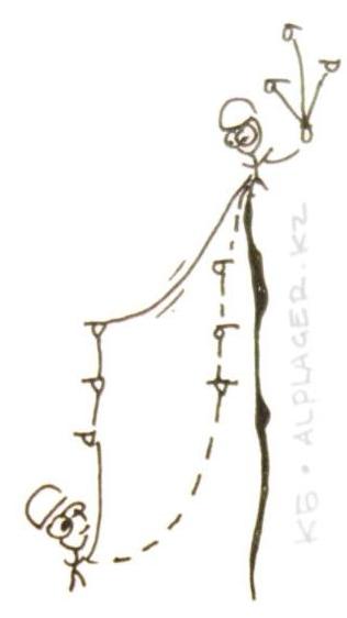 Две верёвки на маятнике