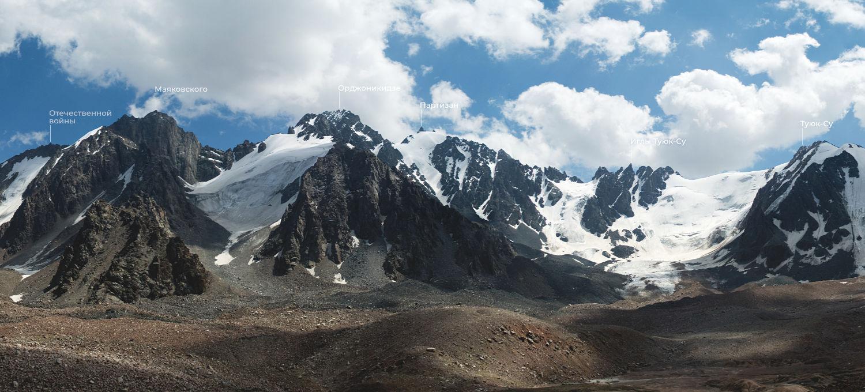 Вершины бассейна ледника Туюк-Су
